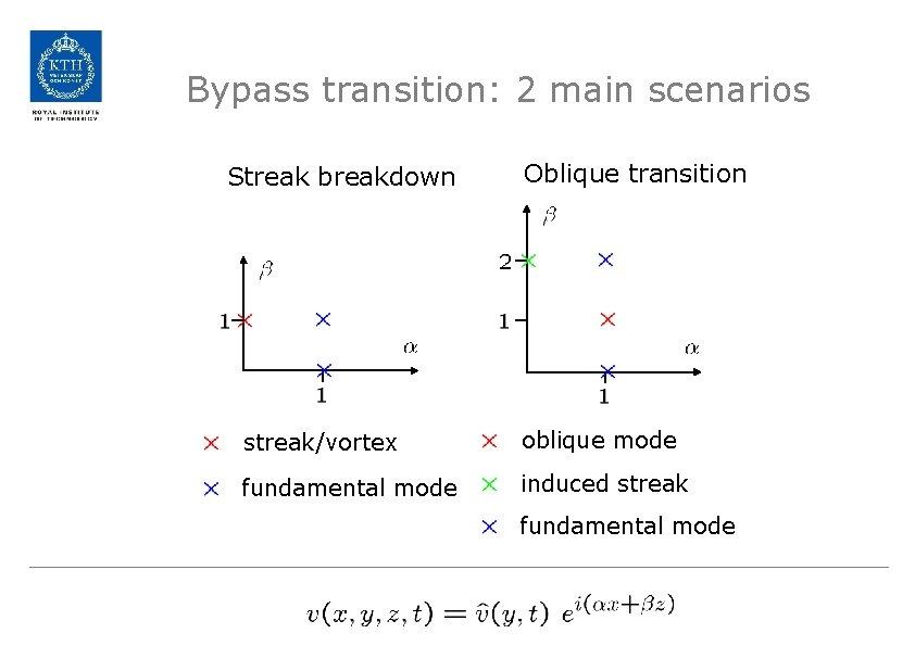 Bypass transition: 2 main scenarios Streak breakdown Oblique transition streak/vortex oblique mode fundamental mode