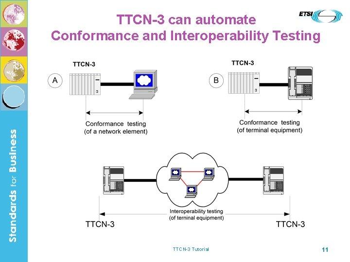 TTCN-3 can automate Conformance and Interoperability Testing TTCN-3 Tutorial 11