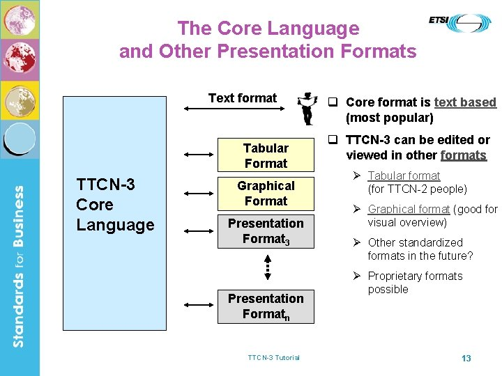The Core Language and Other Presentation Formats Text format Tabular Format TTCN-3 Core Language