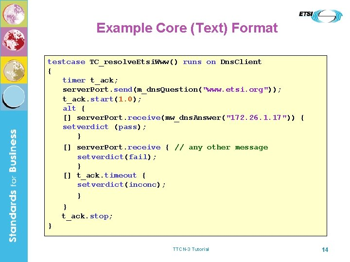 Example Core (Text) Format testcase TC_resolve. Etsi. Www() runs on Dns. Client { timer
