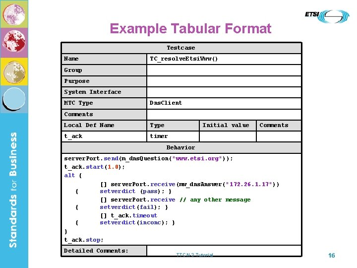 Example Tabular Format Testcase Name TC_resolve. Etsi. Www() Group Purpose System Interface MTC Type