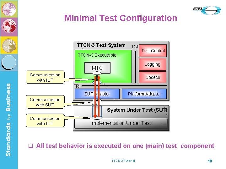 Minimal Test Configuration TTCN-3 Test System TCI TTCN-3 Executable Test Control Logging MTC Communication