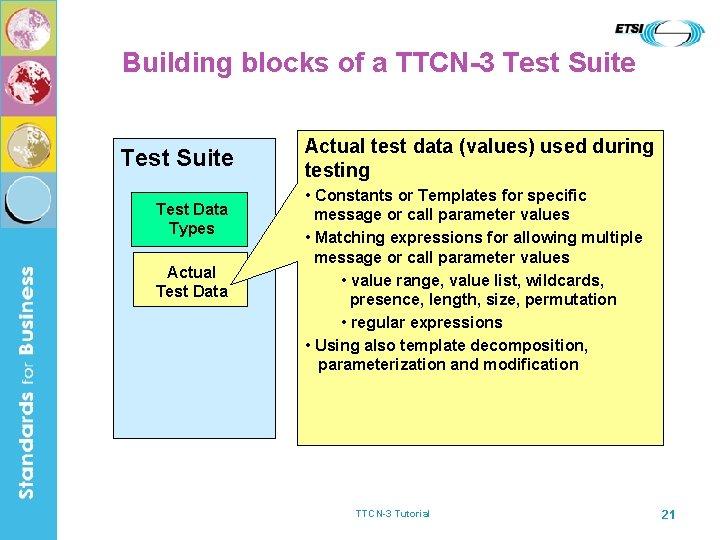 Building blocks of a TTCN-3 Test Suite Test Data Types Actual Test Data Actual