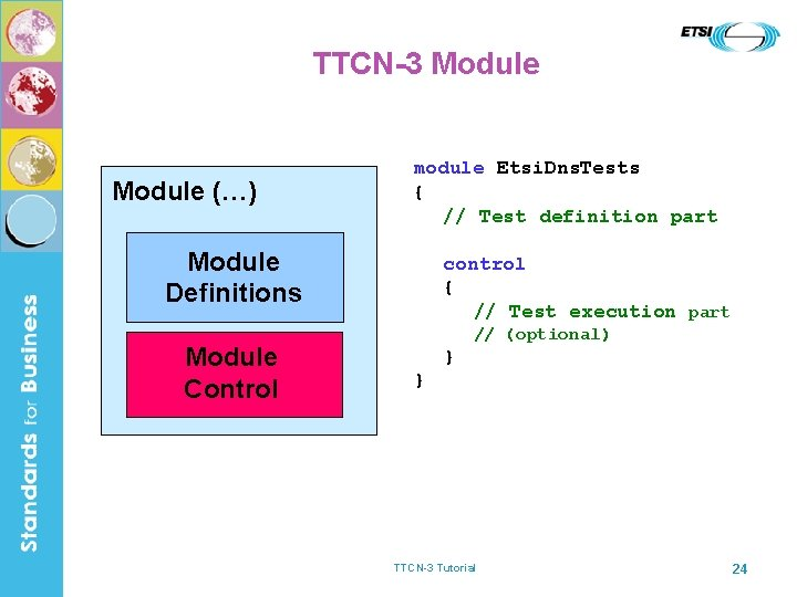 TTCN-3 Module (…) module Etsi. Dns. Tests { // Test definition part Module Definitions