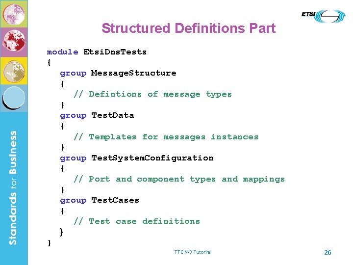 Structured Definitions Part module Etsi. Dns. Tests { group Message. Structure { // Defintions