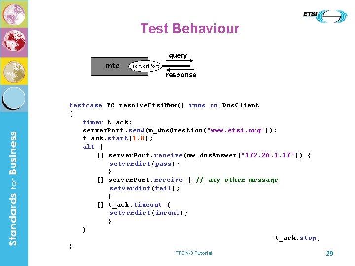 Test Behaviour query mtc server. Port response testcase TC_resolve. Etsi. Www() runs on Dns.