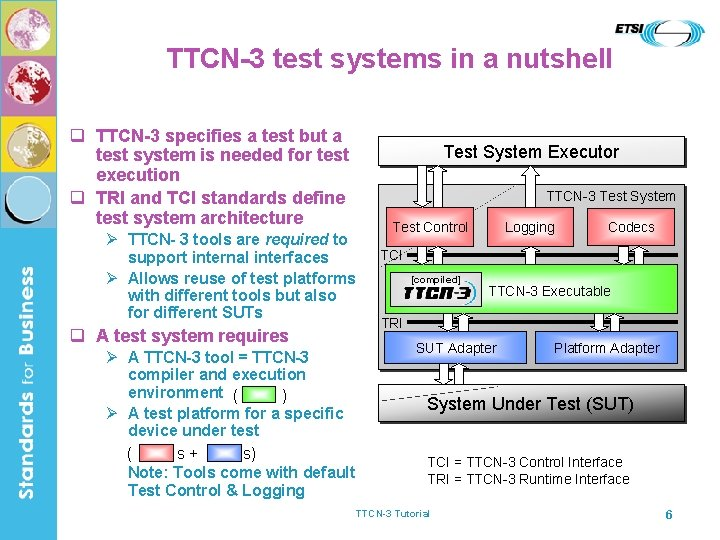 TTCN-3 test systems in a nutshell q TTCN-3 specifies a test but a test