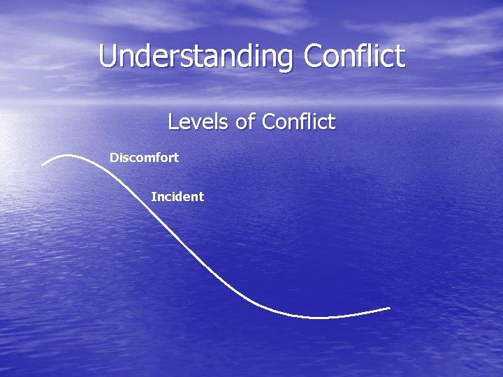 Understanding Conflict Levels of Conflict Discomfort Incident