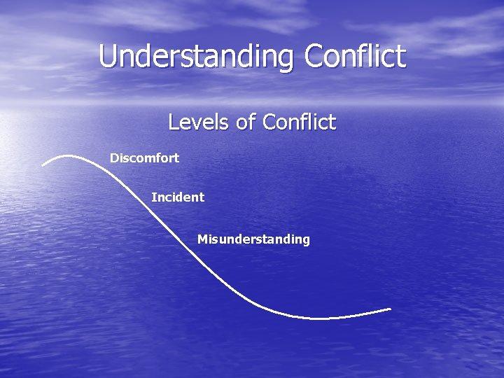 Understanding Conflict Levels of Conflict Discomfort Incident Misunderstanding