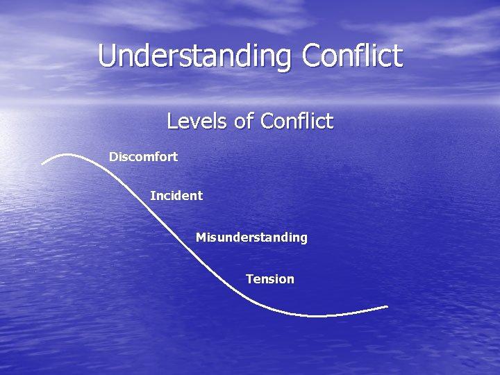 Understanding Conflict Levels of Conflict Discomfort Incident Misunderstanding Tension