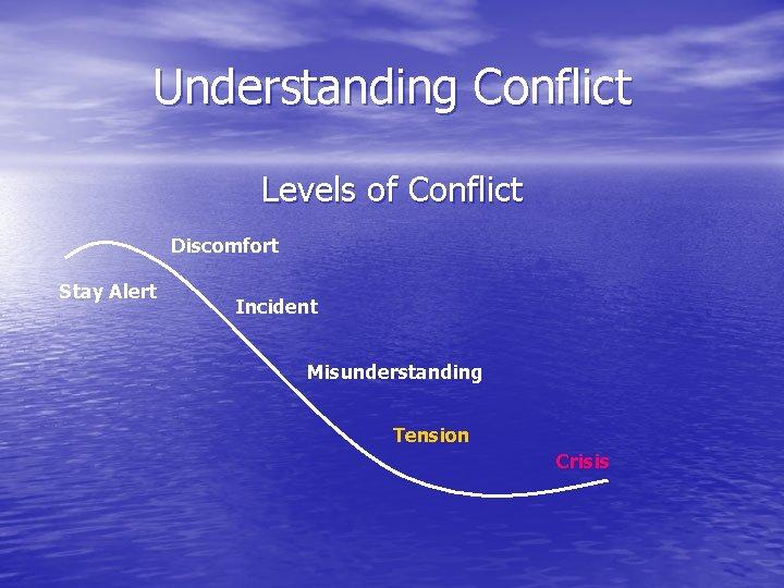 Understanding Conflict Levels of Conflict Discomfort Stay Alert Incident Misunderstanding Tension Crisis