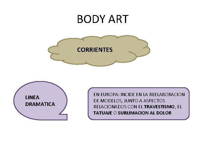 BODY ART CORRIENTES LINEA DRAMATICA EN EUROPA: INCIDE EN LA REELABORACION DE MODELOS, JUNTO