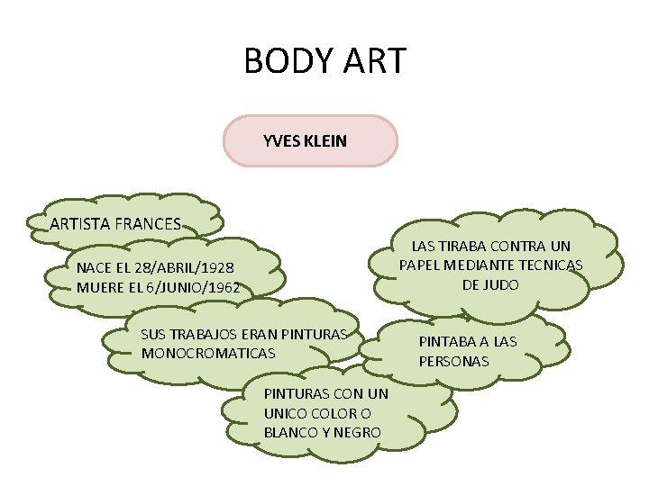 BODY ART YVES KLEIN ARTISTA FRANCES LAS TIRABA CONTRA UN PAPEL MEDIANTE TECNICAS DE