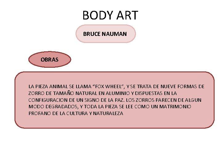"BODY ART BRUCE NAUMAN OBRAS LA PIEZA ANIMAL SE LLAMA ""FOX WHEEL"", Y SE"