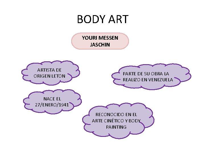BODY ART YOURI MESSEN JASCHIN ARTISTA DE ORIGEN LETON PARTE DE SU OBRA LA