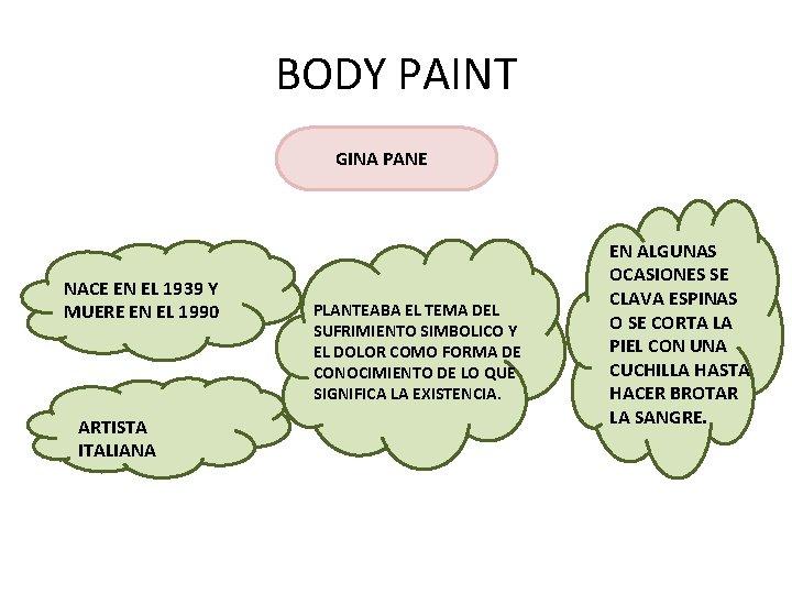 BODY PAINT GINA PANE NACE EN EL 1939 Y MUERE EN EL 1990 ARTISTA
