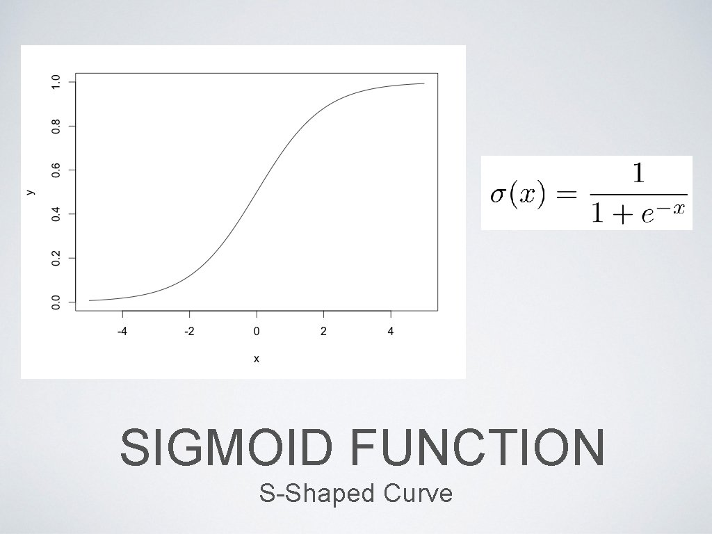 SIGMOID FUNCTION S-Shaped Curve