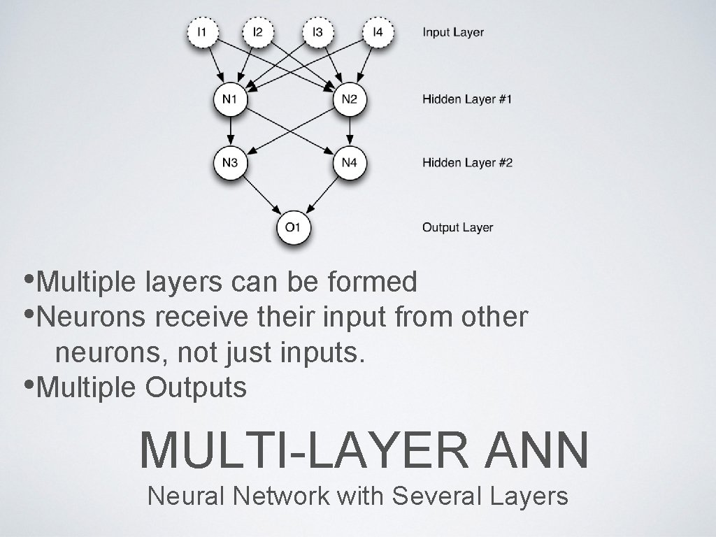 • Multiple layers can be formed • Neurons receive their input from other