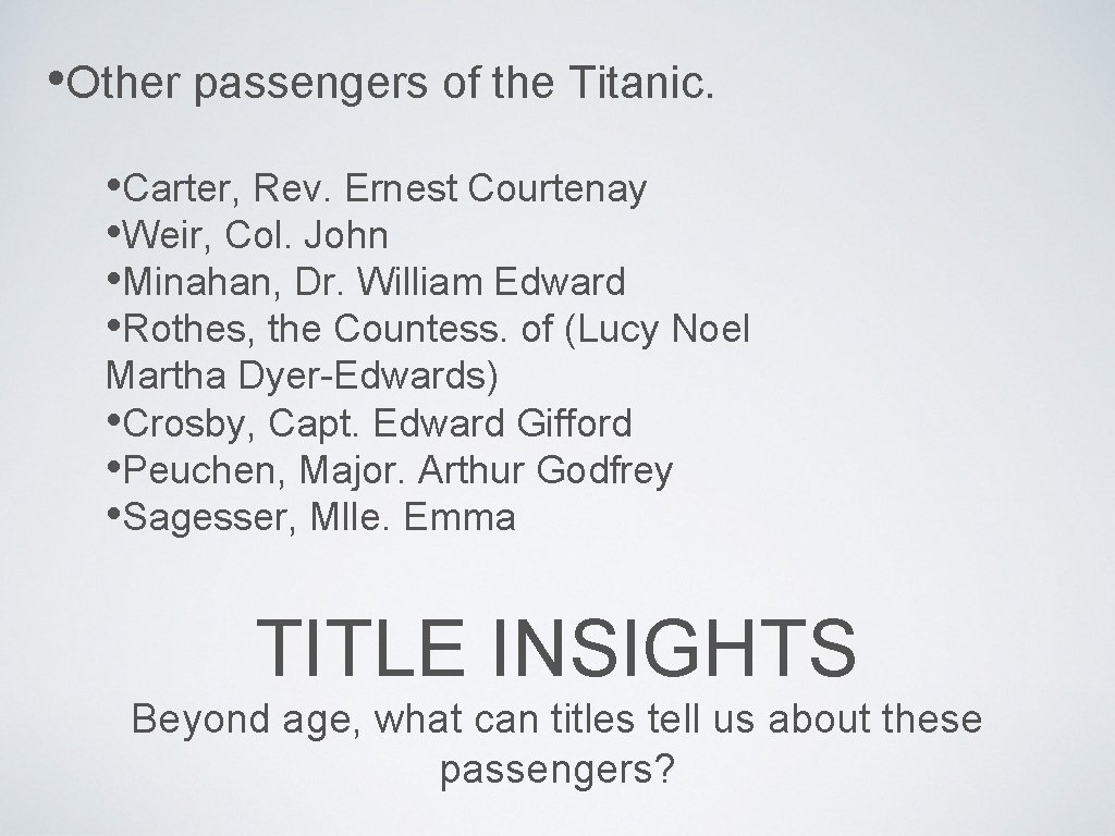 • Other passengers of the Titanic. • Carter, Rev. Ernest Courtenay • Weir,