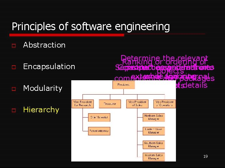 Principles of software engineering o Abstraction o Encapsulation o Modularity o Hierarchy Determine relevant