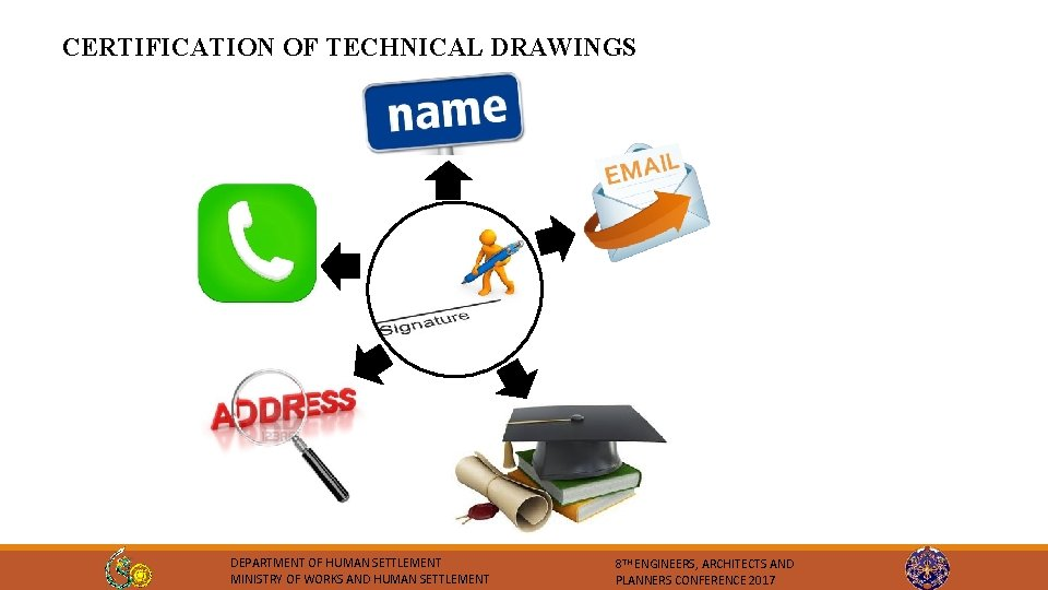 CERTIFICATION OF TECHNICAL DRAWINGS DEPARTMENT OF HUMAN SETTLEMENT MINISTRY OF WORKS AND HUMAN SETTLEMENT
