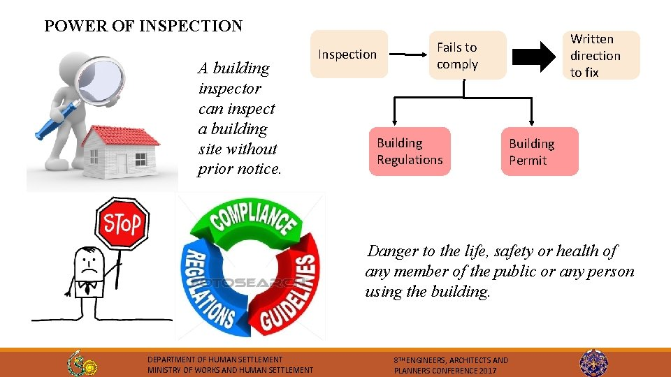 POWER OF INSPECTION A building inspector can inspect a building site without prior notice.