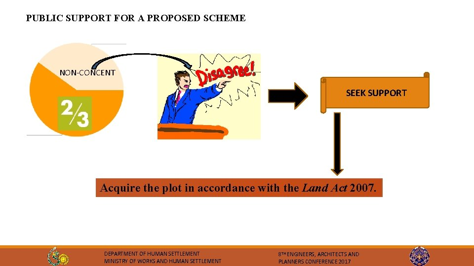 PUBLIC SUPPORT FOR A PROPOSED SCHEME NON-CONCENT SEEK SUPPORT Acquire the plot in accordance