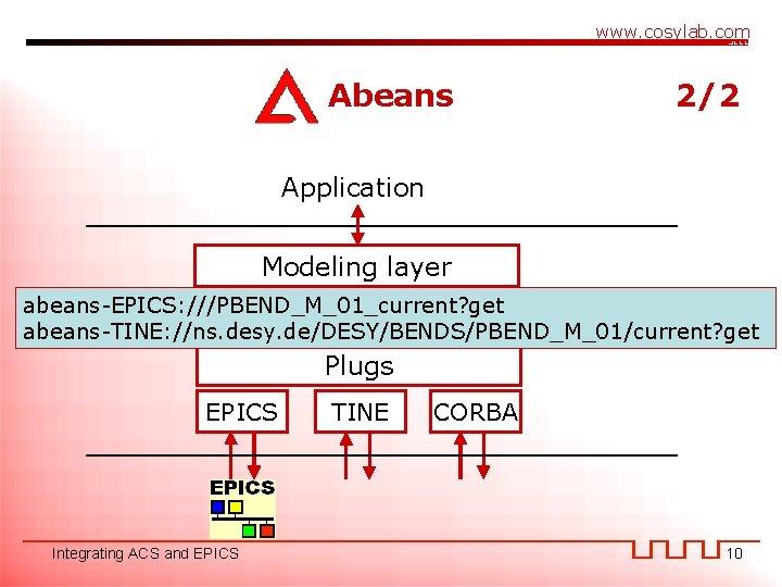 www. cosylab. com Abeans 2/2 Application Modeling layer abeans-EPICS: ///PBEND_M_01_current? get URI Request Response