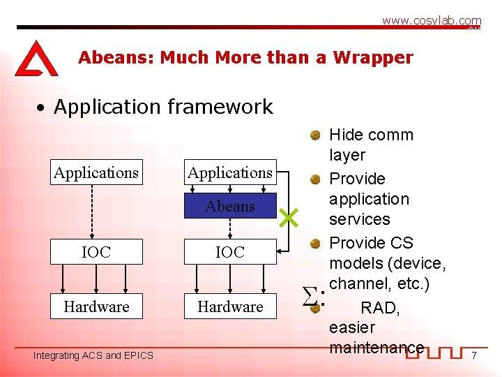www. cosylab. com Abeans: Much More than a Wrapper • Application framework Applications Abeans