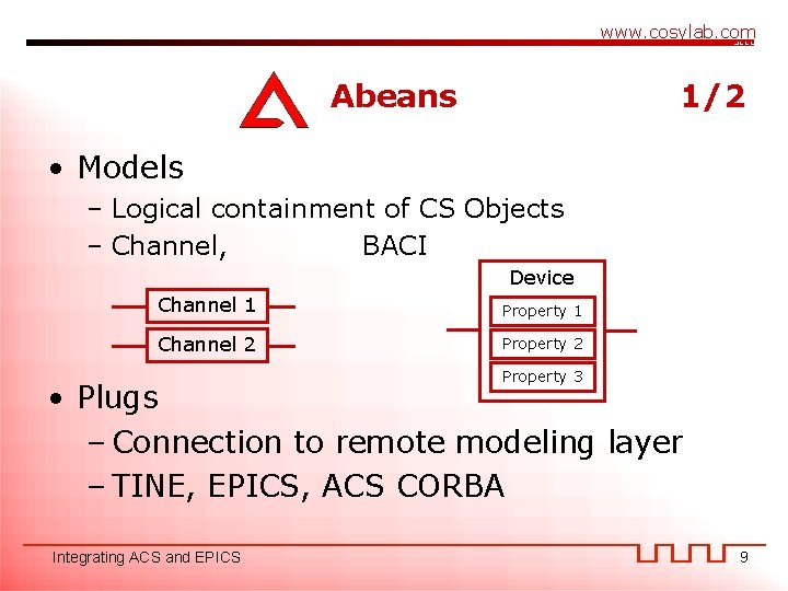 www. cosylab. com Abeans 1/2 • Models – Logical containment of CS Objects –
