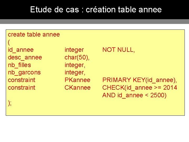 Etude de cas : création table annee create table annee ( id_annee desc_annee nb_filles