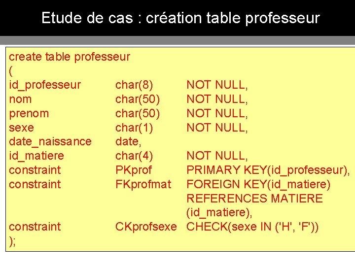 Etude de cas : création table professeur create table professeur ( id_professeur char(8) nom