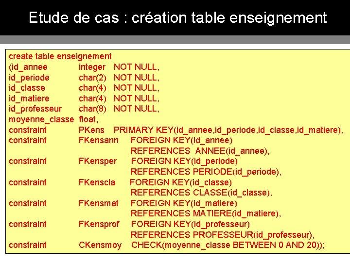 Etude de cas : création table enseignement create table enseignement (id_annee integer NOT NULL,