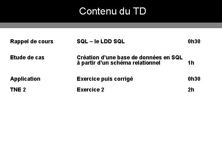 Contenu du TD Rappel de cours SQL – le LDD SQL 0 h 30
