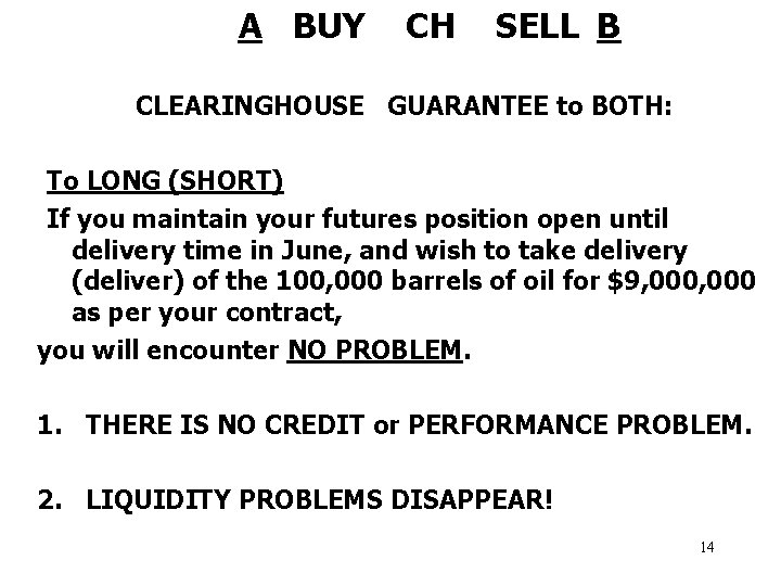 A BUY CH SELL B CLEARINGHOUSE GUARANTEE to BOTH: To LONG (SHORT) If you