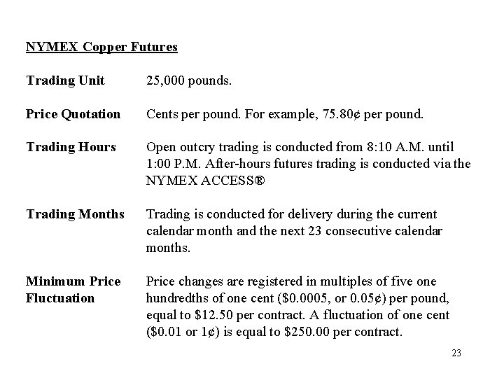 NYMEX Copper Futures Trading Unit 25, 000 pounds. Price Quotation Cents per pound. For