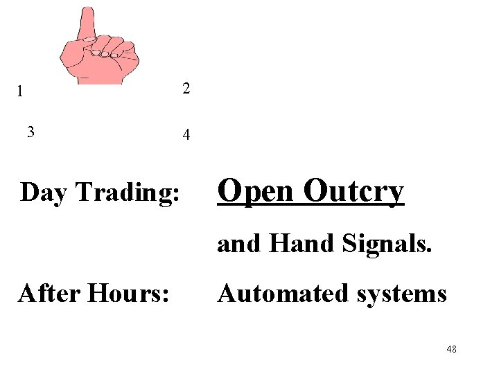 2 1 3 Day Trading: 4 Open Outcry and Hand Signals. After Hours: Automated