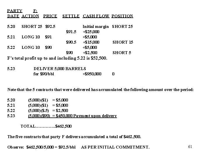 PARTY F: DATE ACTION 5. 20 PRICE SETTLE CASH FLOW POSITION SHORT 25 $92.