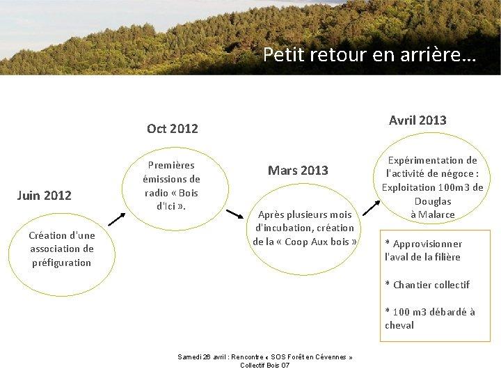 Petit retour en arrière… Avril 2013 Oct 2012 Juin 2012 Création d'une association de