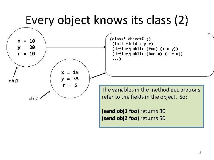 Every object knows its class (2) (class* object% () (init-field x y r) (define/public