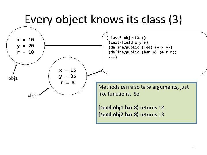 Every object knows its class (3) (class* object% () (init-field x y r) (define/public