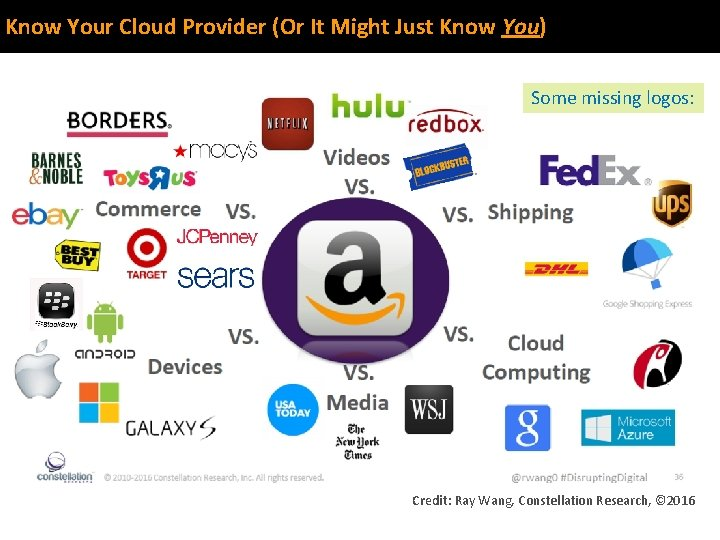 Know Your Cloud Provider (Or It Might Just Know You) Some missing logos: Credit: