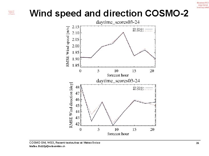 Wind speed and direction COSMO-2 COSMO GM, WG 3, Recent testsuites at Meteo. Swiss