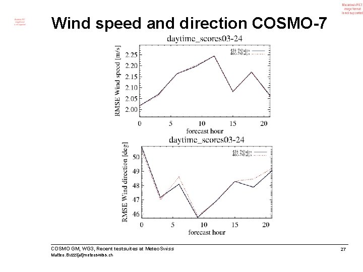 Wind speed and direction COSMO-7 COSMO GM, WG 3, Recent testsuites at Meteo. Swiss