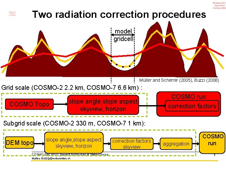 Two radiation correction procedures model gridcell Müller and Scherrer (2005), Buzzi (2008) Grid scale