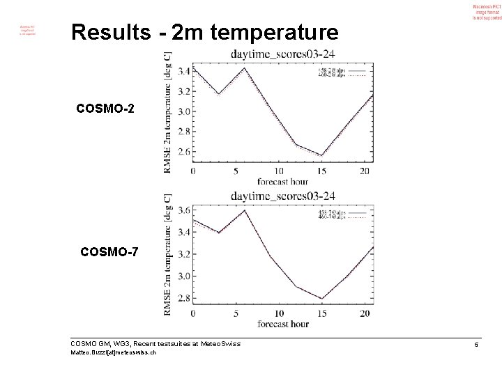 Results - 2 m temperature COSMO-2 COSMO-7 COSMO GM, WG 3, Recent testsuites at