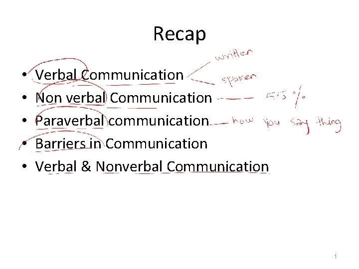 Recap • • • Verbal Communication Non verbal Communication Paraverbal communication Barriers in Communication