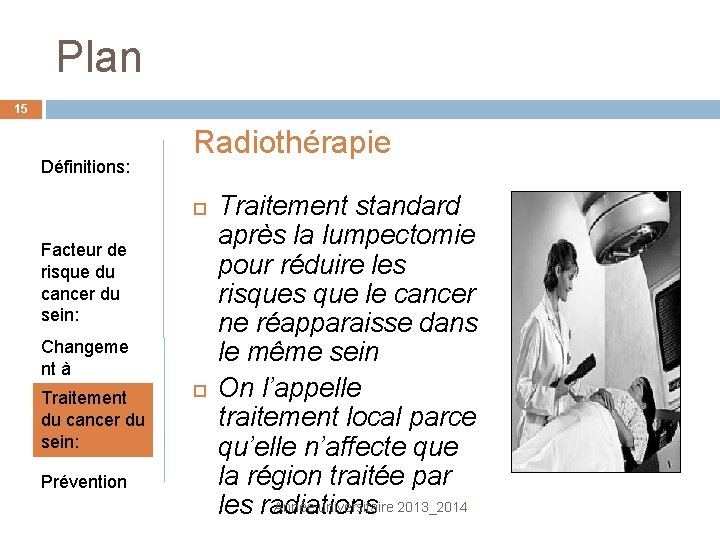 Plan 15 Définitions: Radiothérapie Facteur de risque du cancer du sein: Changeme nt à