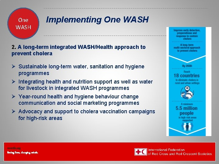 One WASH Federation Health Wat. San/EH Implementing One WASH 2. A long-term integrated WASH/Health