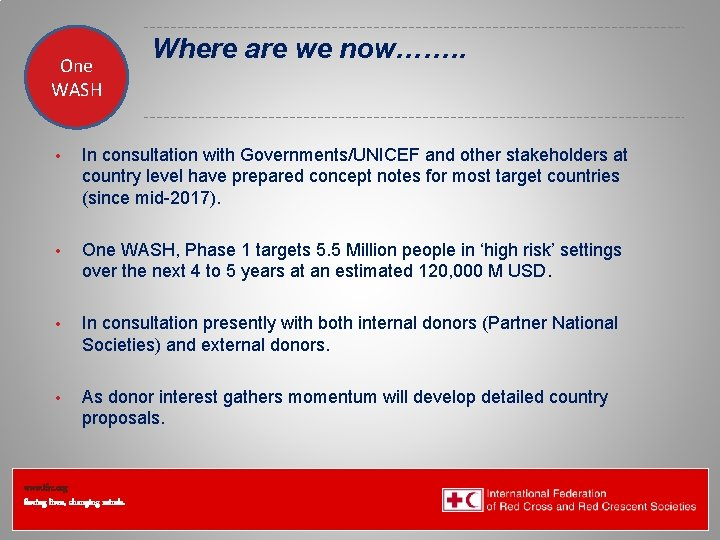 One WASH Federation Health Wat. San/EH Where are we now……. . • In consultation